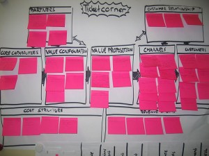 Some rights reserved by Alex Osterwalder